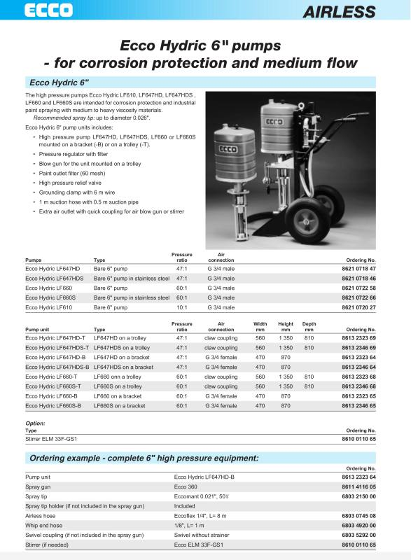 Ecco Hydric LF647HDS